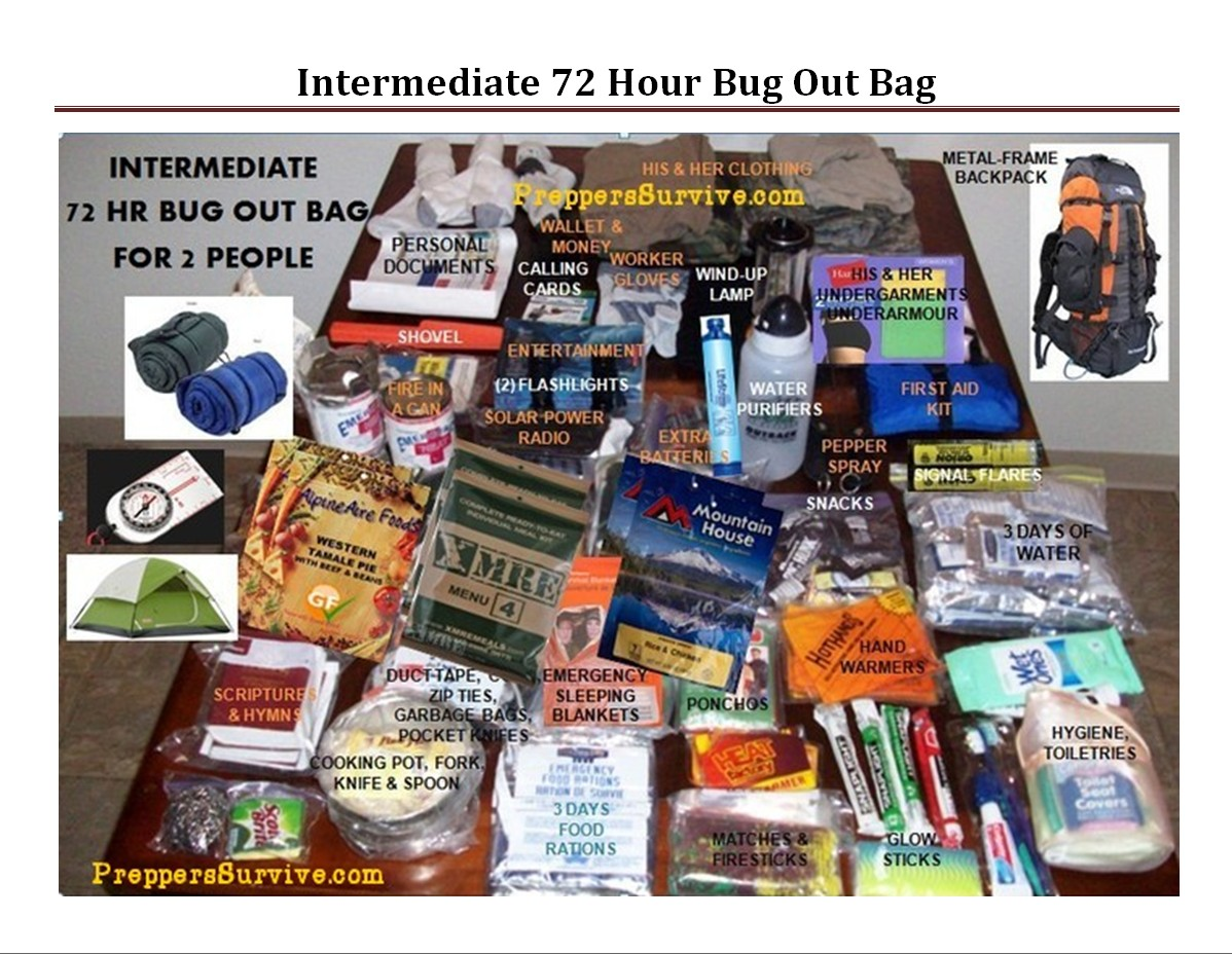 Bug out bag checklist for intermediate preppers preppers survive bug